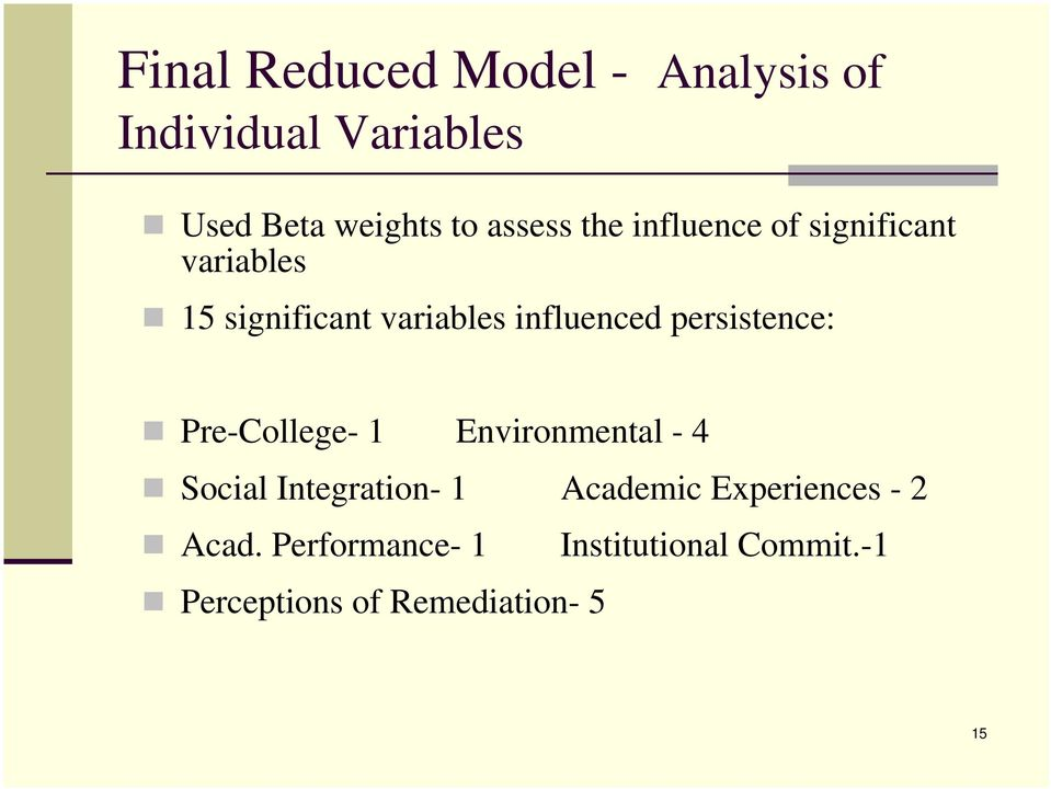 persistence: Pre-College- 1 Environmental - 4 Social Integration- 1 Academic