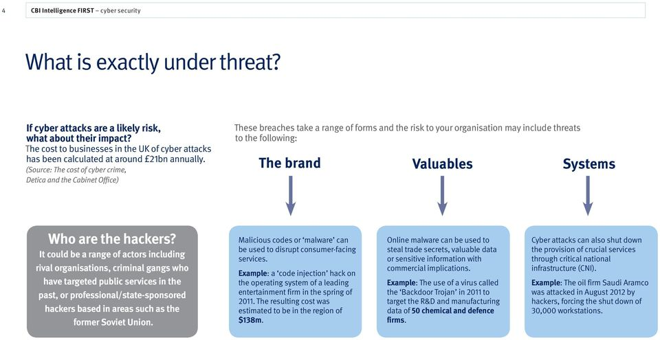 (Source: The cost of cyber crime, Detica and the Cabinet Office) These breaches take a range of forms and the risk to your organisation may include threats to the following: The brand Valuables