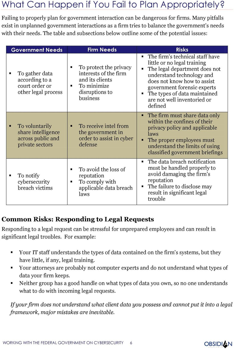 The table and subsections below outline some of the potential issues: Government Needs Firm Needs Risks To gather data according to a court order or other legal process To voluntarily share