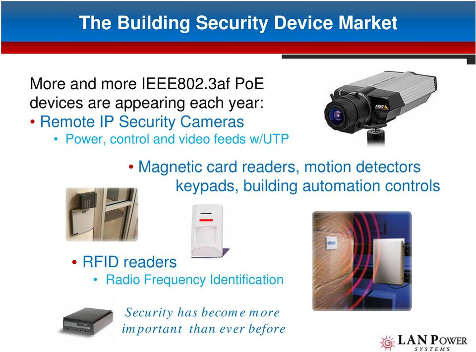 and video feeds w/utp Magnetic card readers, motion detectors keypads, building