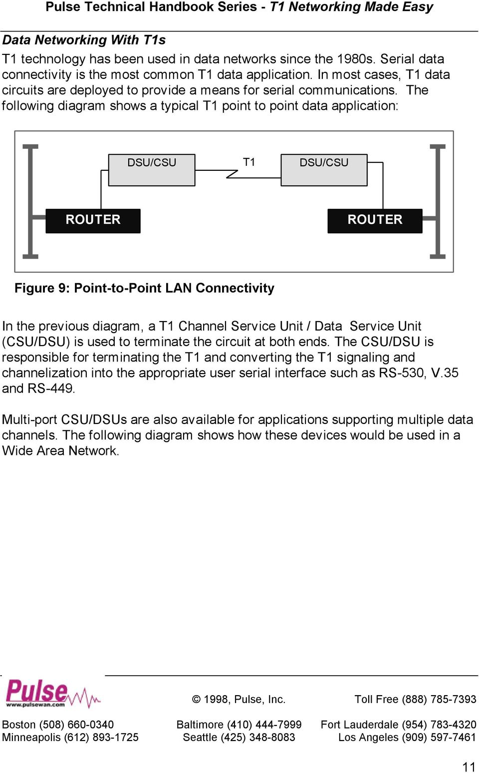 The following diagram shows a typical T1 point to point data application: T1 Figure 9: Point-to-Point LAN Connectivity In the previous diagram, a T1 Channel Service Unit / Data Service Unit (CSU/DSU)