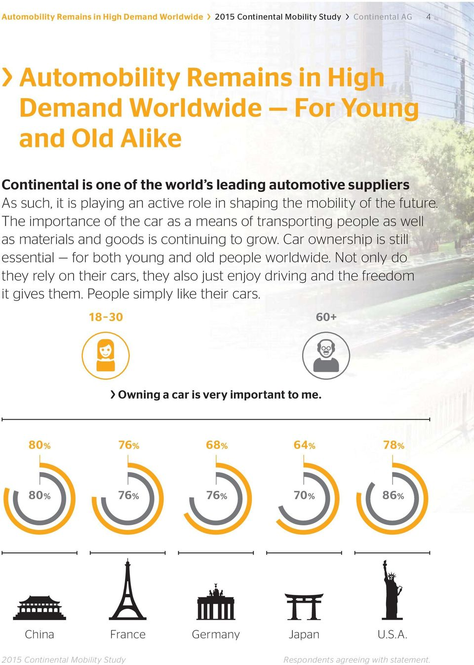 The importance of the car as a means of transporting people as well as materials and goods is continuing to grow. Car ownership is still essential for both young and old people worldwide.
