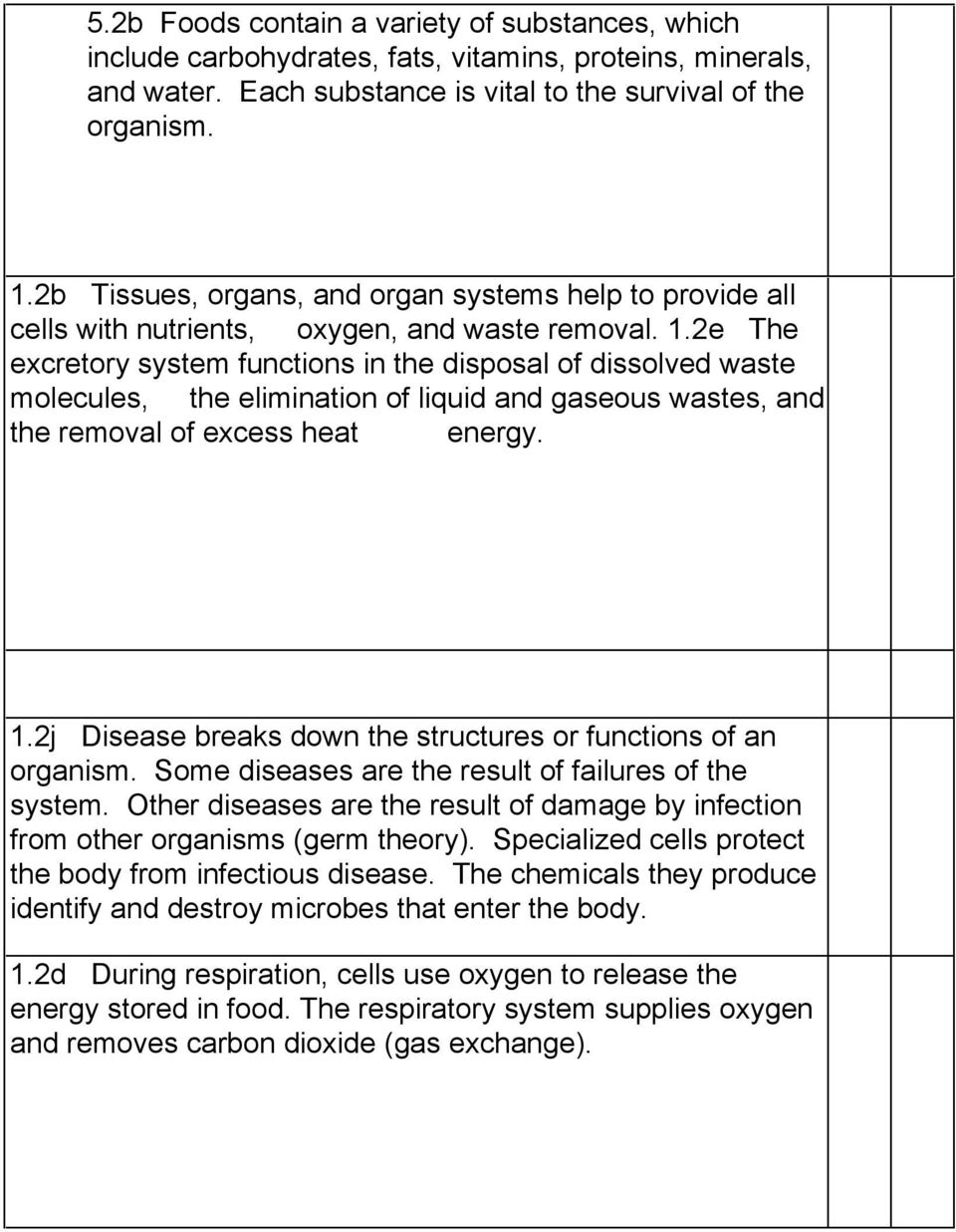 2e The excretory system functions in the disposal of dissolved waste molecules, the elimination of liquid and gaseous wastes, and the removal of excess heat energy. 1.