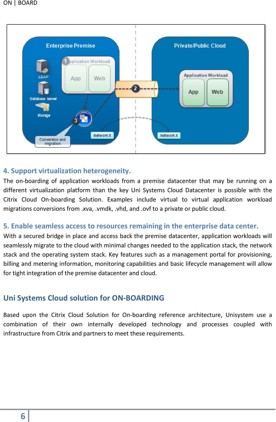 The on-boarding of application workloads from a premise datacenter that may be running on a different virtualization platform than the key Uni Systems Cloud Datacenter is possible with the Citrix