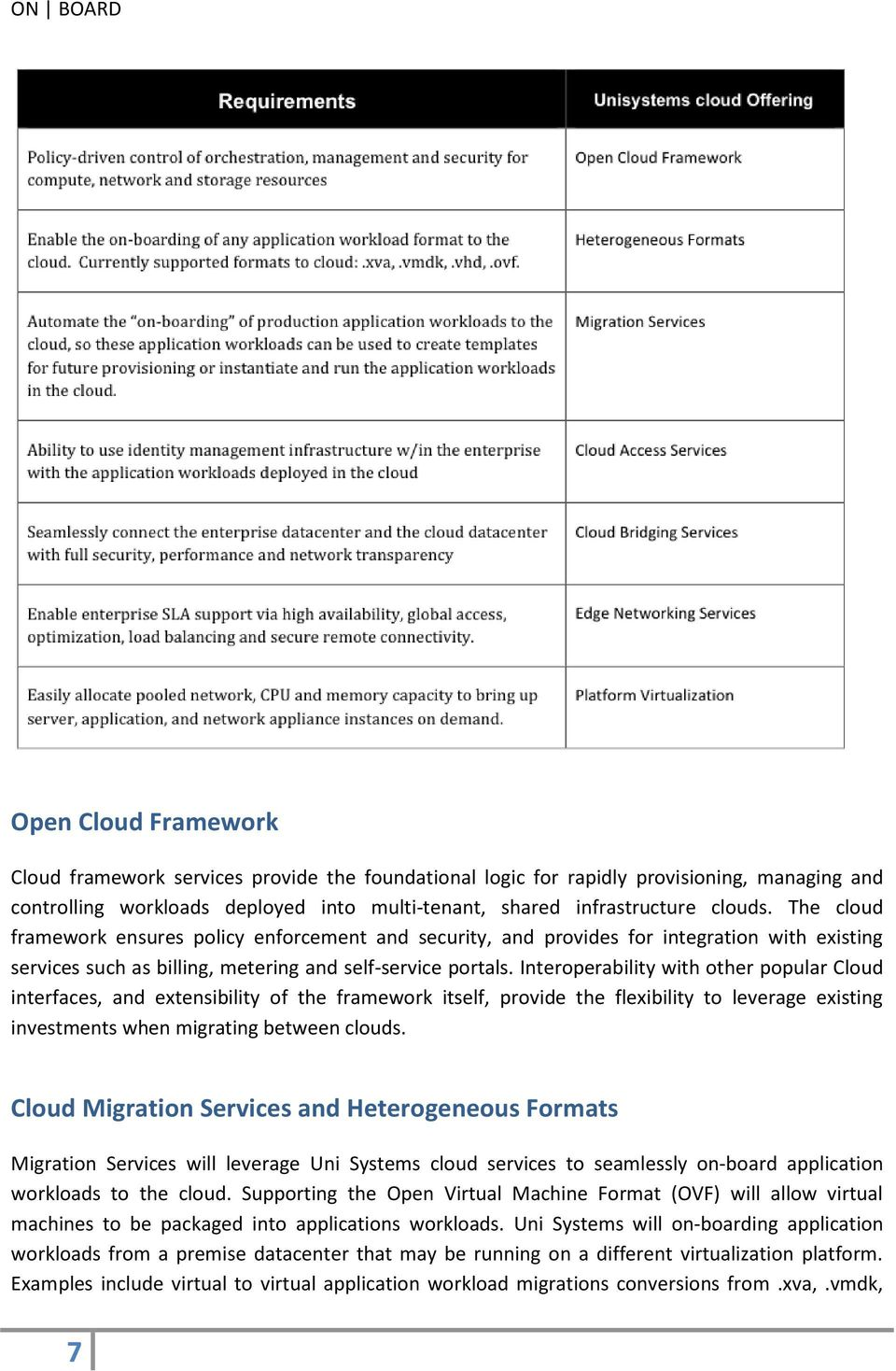 Interoperability with other popular Cloud interfaces, and extensibility of the framework itself, provide the flexibility to leverage existing investments when migrating between clouds.