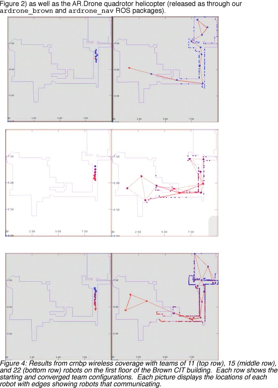 -; - 2~ 2 ~0 I~ I l Figure 4: Results from crnbp wireless coverage with teams of 11 (top row), 15 (middle row), and 22 (bottom