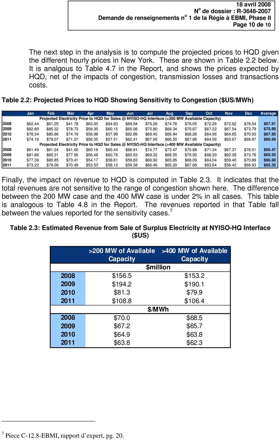 2: Projected Prices to HQD Showing Sensitivity to Congestion ($US/MWh) Jan Feb Mar Apr May Jun Jul Aug Sep Oct Nov Dec Average Projected Electricity Price to HQD for Sales @ NYISO-HQ Interface (>200