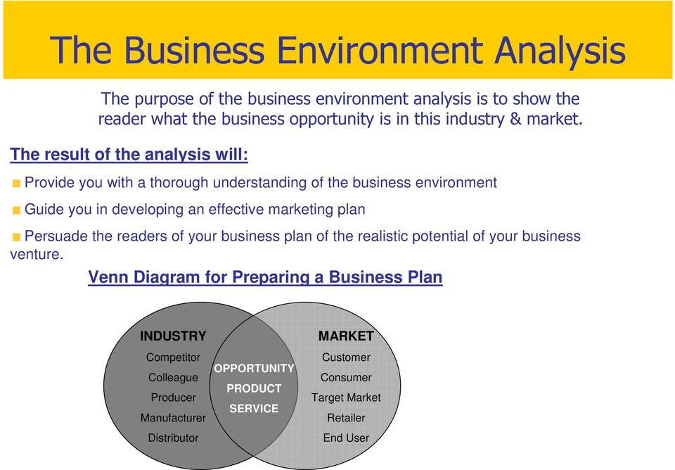 The result of the analysis will: Provide you with a thorough understanding of the business environment Guide you in developing an effective marketing