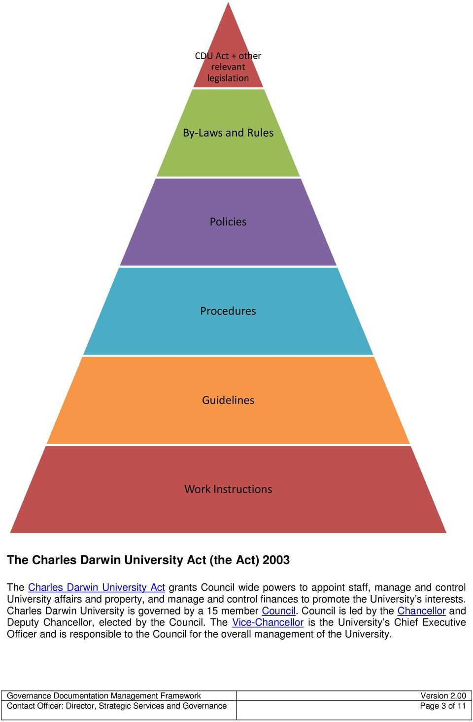 interests. Charles Darwin University is governed by a 15 member Council. Council is led by the Chancellor and Deputy Chancellor, elected by the Council.