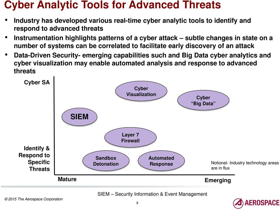 such and Big Data cyber analytics and cyber visualization may enable automated analysis and response to advanced threats Cyber SA Cyber Visualization Cyber Big Data SIEM Identify &