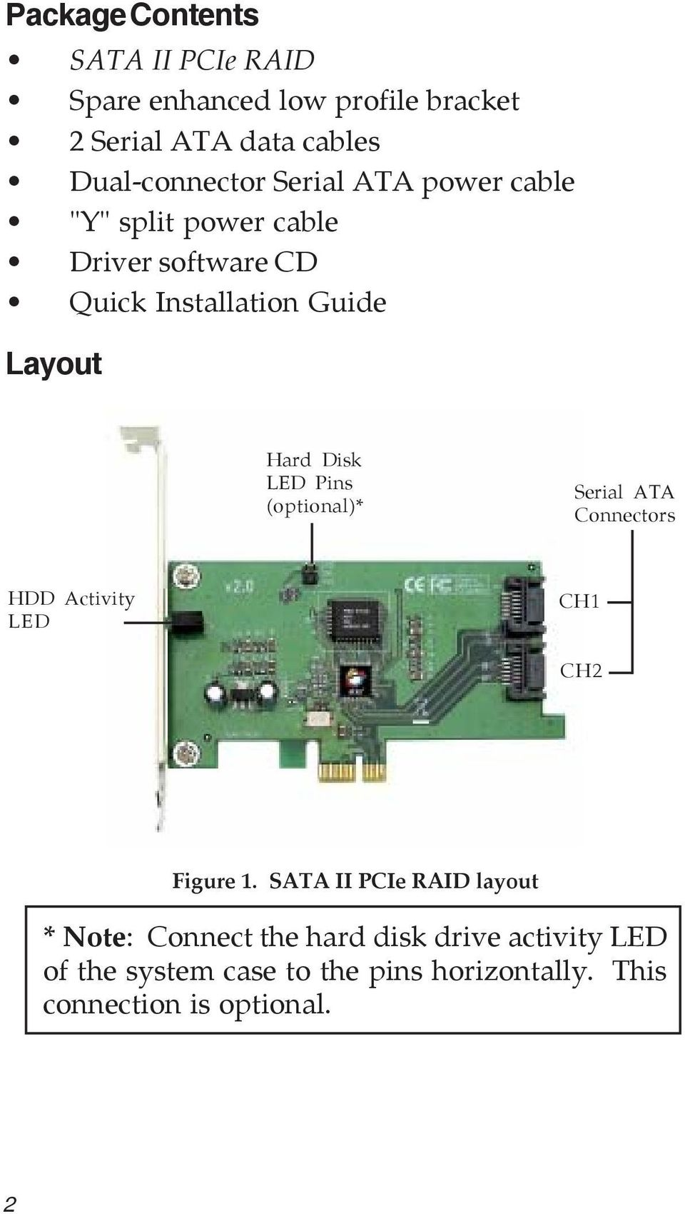 Pins (optional)* Serial ATA Connectors HDD Activity LED CH1 CH2 Figure 1.