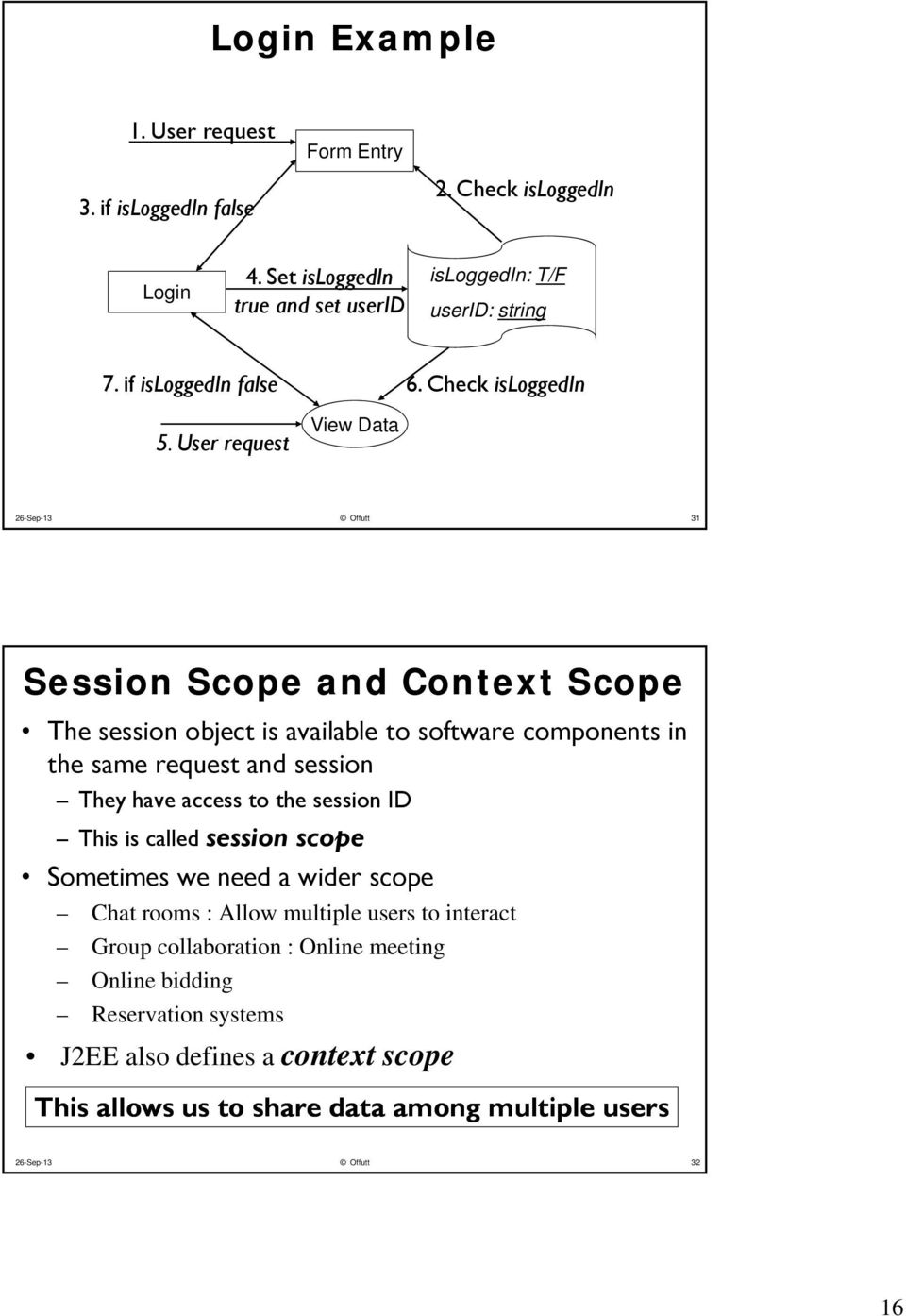 User request View Data 26-Sep-13 Offutt 31 Session Scope and Context Scope The session object is available to software components in the same request and session They have