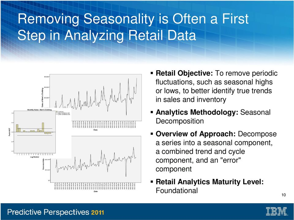 Analytics Methodology: Seasonal Decomposition Overview of Approach: Decompose a series into a seasonal