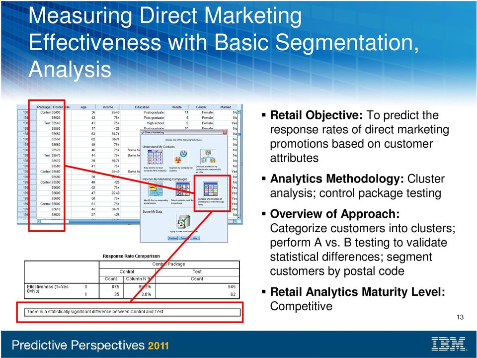 analysis; control package testing Overview of Approach: Categorize customers into clusters; perform A vs.