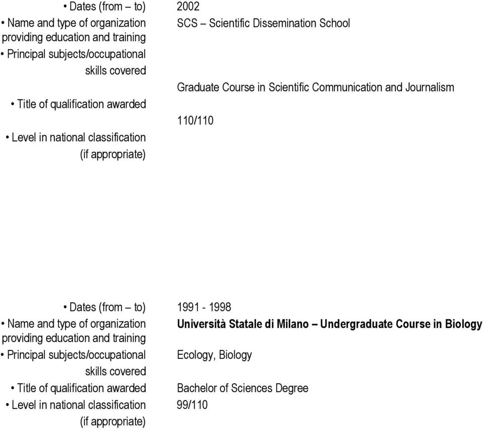 (from to) 1991-1998 Name and type of organization Università Statale di Milano Undergraduate Course in Biology Principal