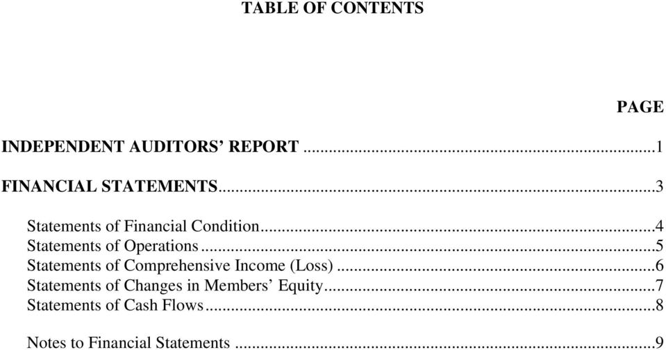 ..5 Statements of Comprehensive Income (Loss).