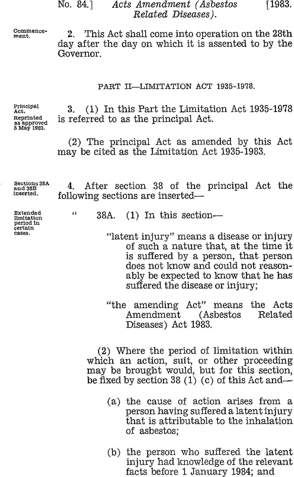 (2) The principal Act as amended by this Act may be cited as the Limitation Act 1935-1983. Sections 38A and 38B inserted. 4.