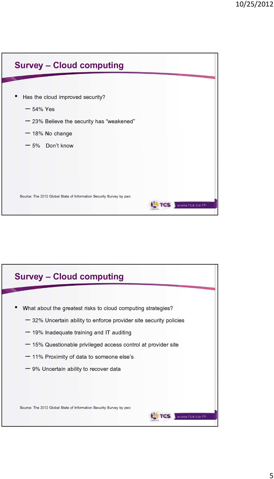 Cloud computing What about the greatest risks to cloud computing strategies?