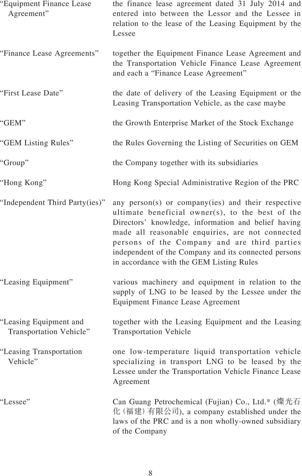 Lease Agreement the date of delivery of the Leasing Equipment or the Leasing Transportation Vehicle, as the case maybe the Growth Enterprise Market of the Stock Exchange the Rules Governing the
