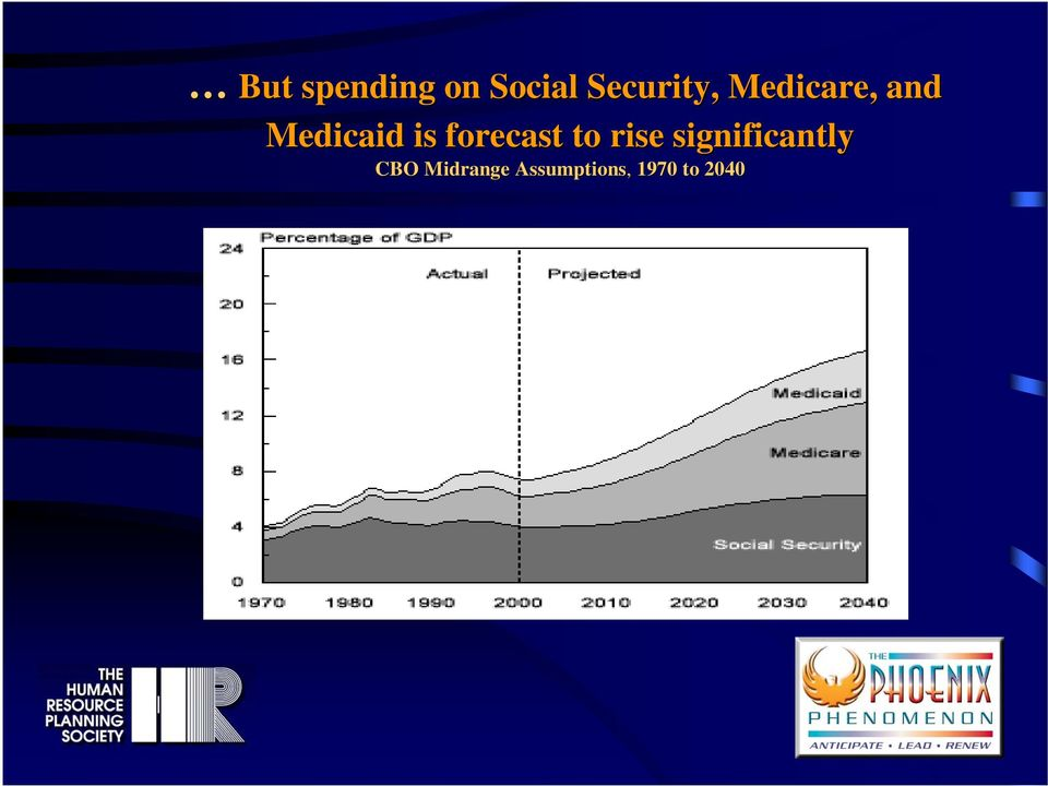 Medicaid is forecast to rise