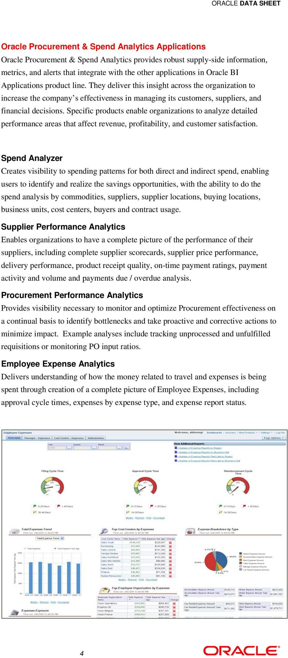 Specific products enable organizations to analyze detailed performance areas that affect revenue, profitability, and customer satisfaction.