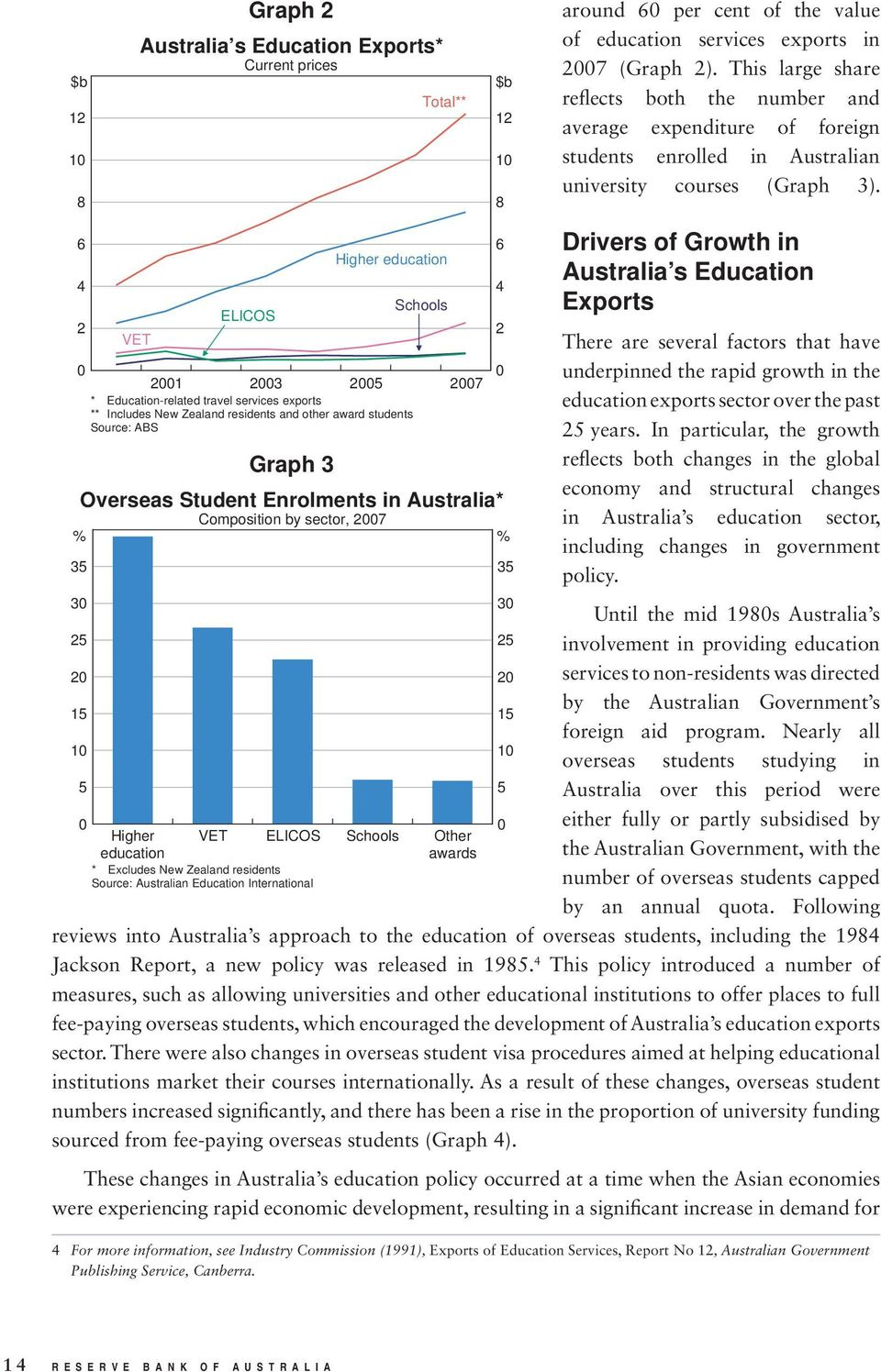 Source: Australian Education International around per cent of the value of education services exports in 27 (Graph 2).