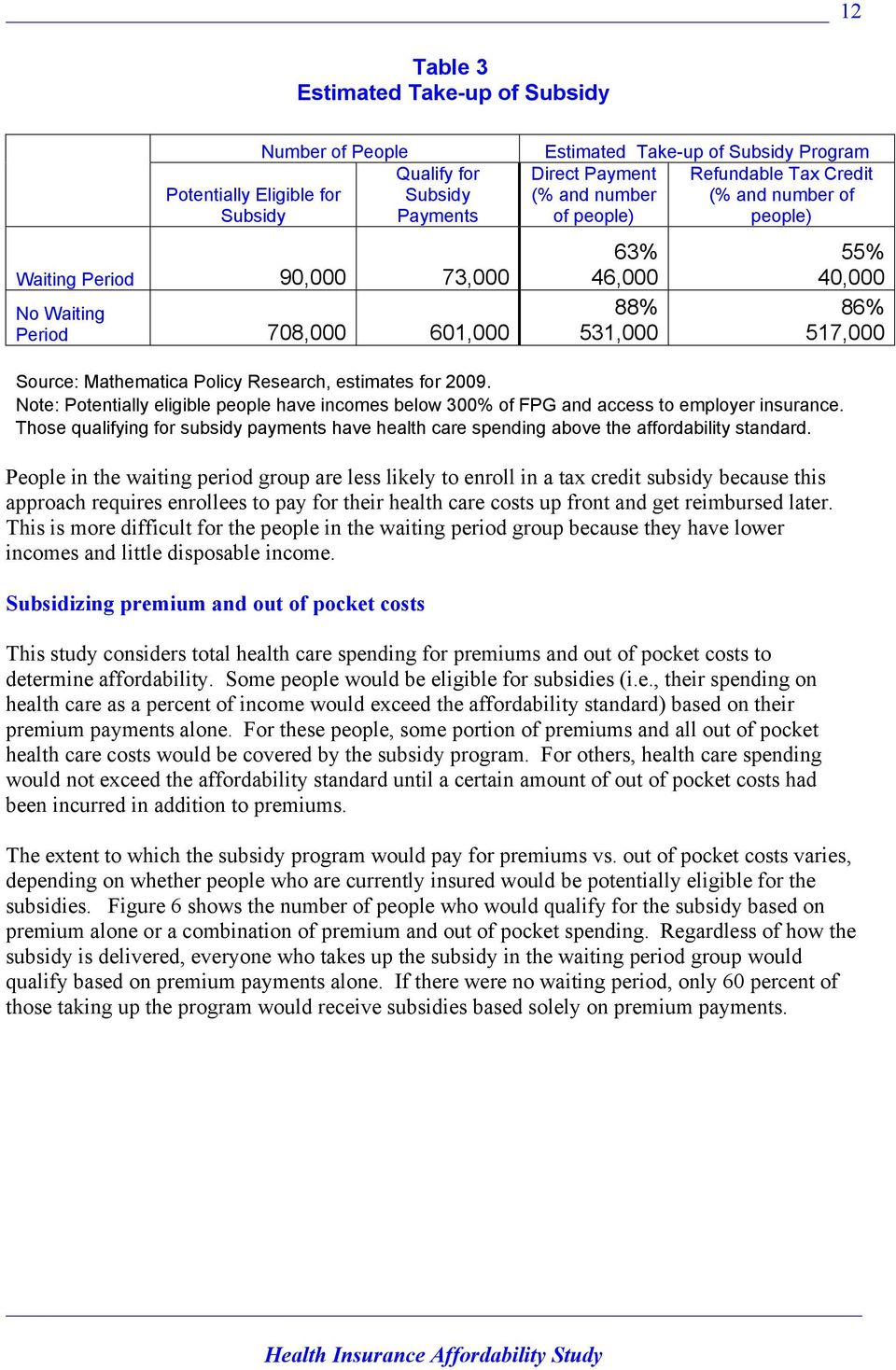 for 2009. Note: Potentially eligible people have incomes below 300% of FPG and access to employer insurance.