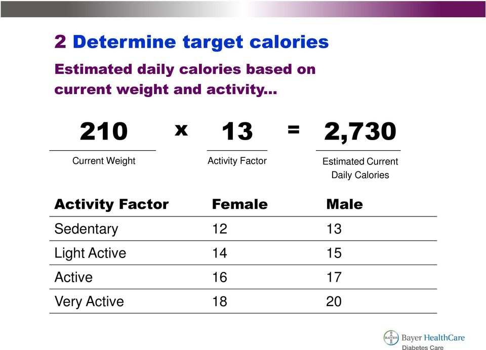.. 210 Current Weight x = 13 Activity Factor 2,730 Estimated
