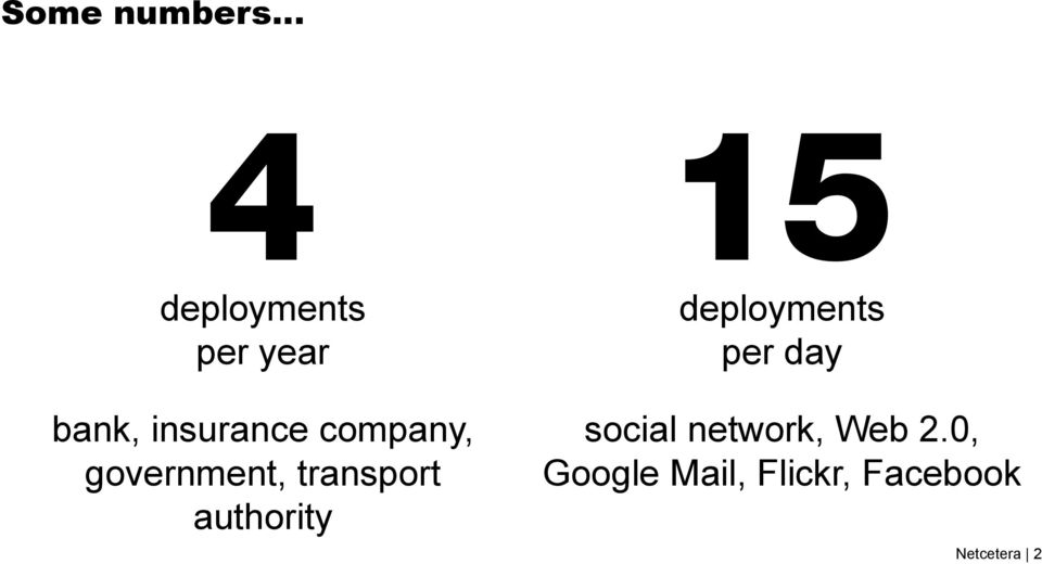 authority deployments per day social network,