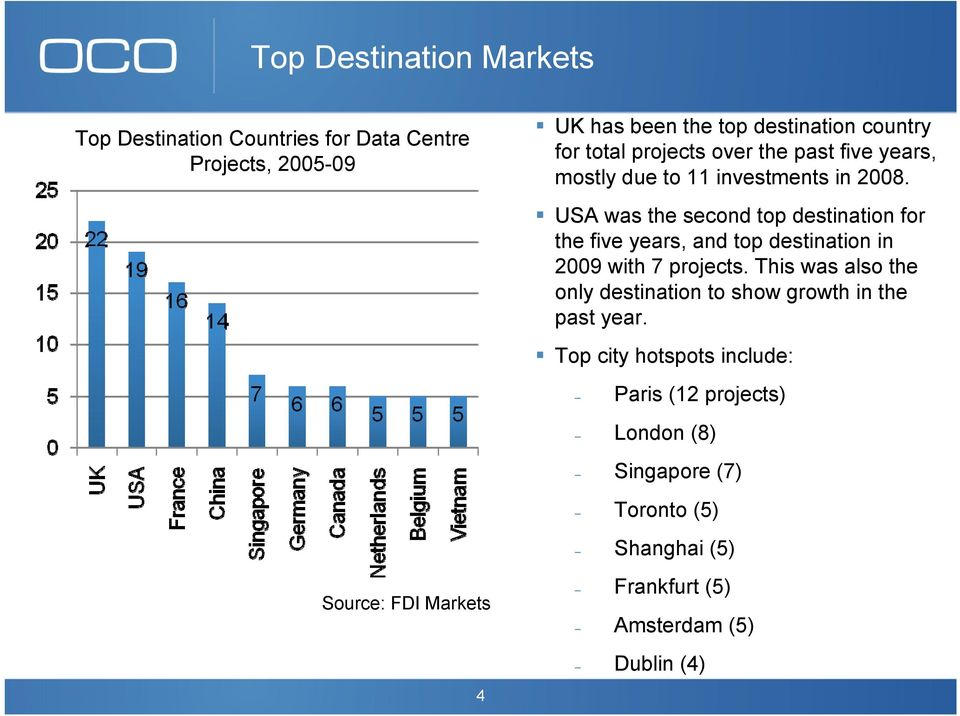 USA was the second top destination for the five years, and top destination in 2009 with 7 projects.