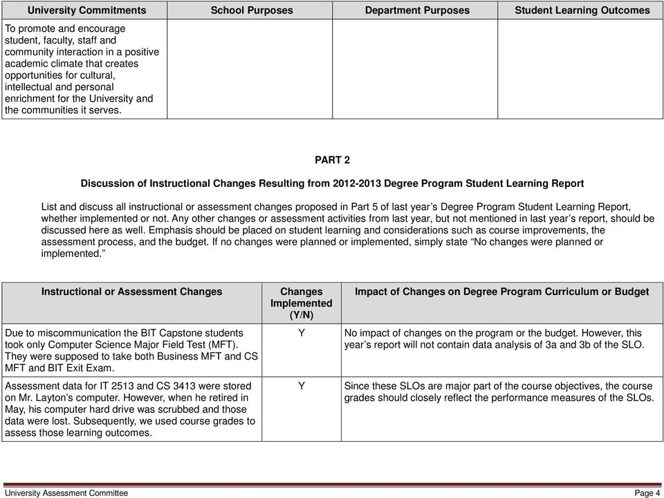 PART 2 Discussion of Instructional Changes Resulting from 2012-2013 Degree Program Student Learning Report List and discuss all instructional or assessment changes proposed in Part 5 of last year s