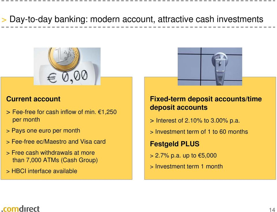 7,000 ATMs (Cash Group) > HBCI interface available Fixed-term deposit accounts/time deposit accounts > Interest of 2.