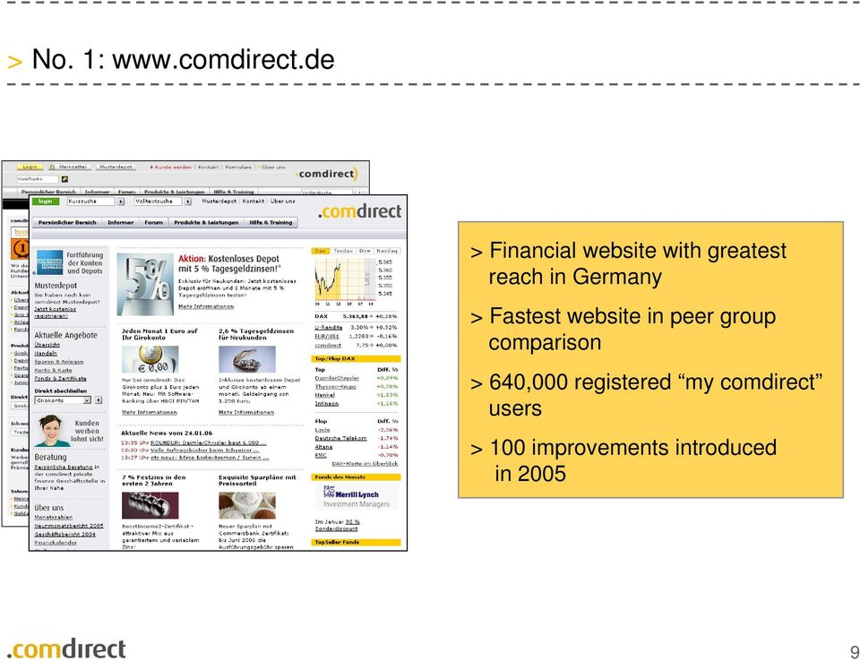 Germany > Fastest website in peer group