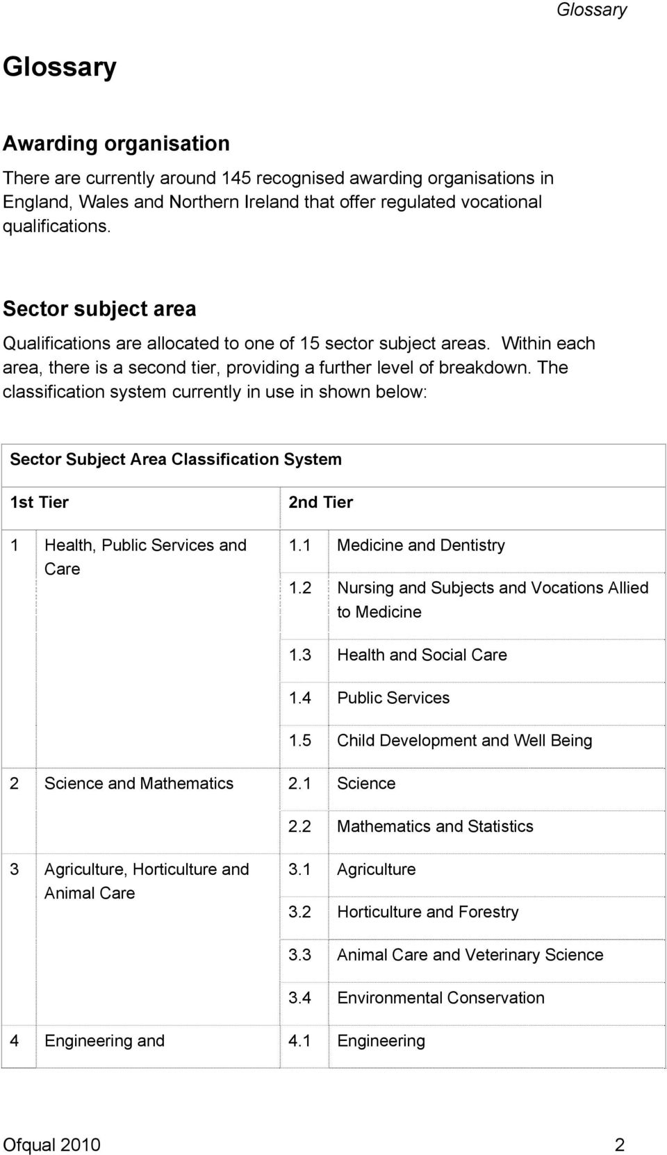 The classification system currently in use in shown below: Sector Subject Area Classification System 1st Tier 1 Health, Public Services and Care 2nd Tier 1.1 Medicine and Dentistry 1.
