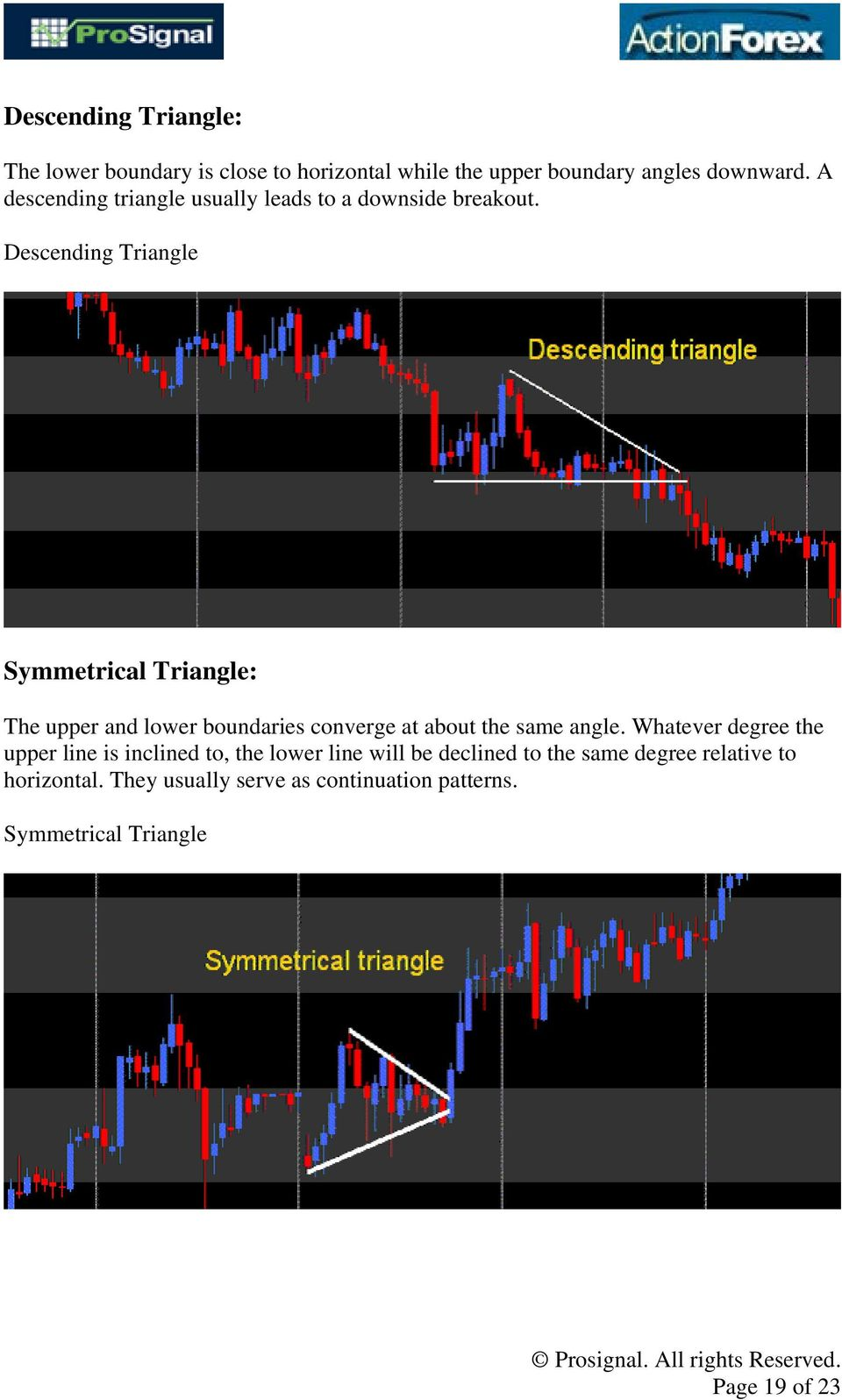 Descending Triangle Symmetrical Triangle: The upper and lower boundaries converge at about the same angle.