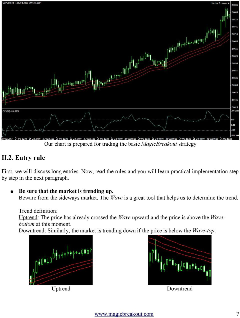 Beware from the sideways market. The Wave is a great tool that helps us to determine the trend.