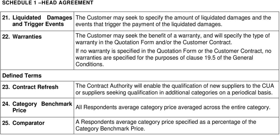 If no warranty is specified in the Quotation Form or the Customer Contract, no warranties are specified for the purposes of clause 19.5 of the General Conditions. Defined Terms 23.