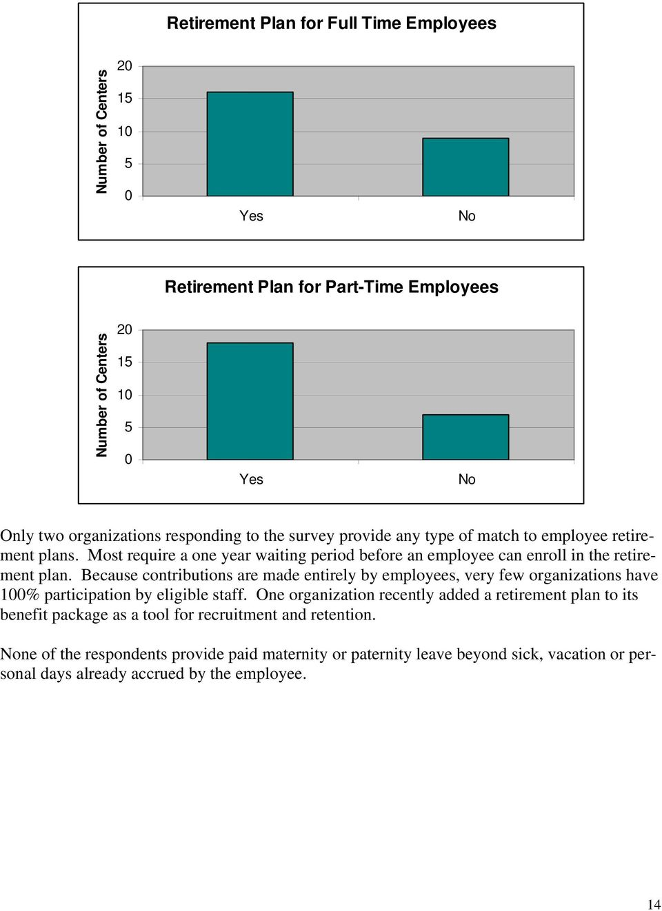 Because contributions are made entirely by employees, very few organizations have 1% participation by eligible staff.