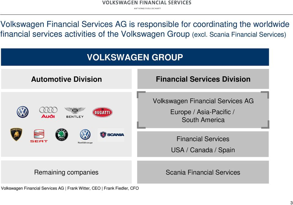 Scania Financial Services) VOLKSWAGEN GROUP Automotive Division Financial Services Division