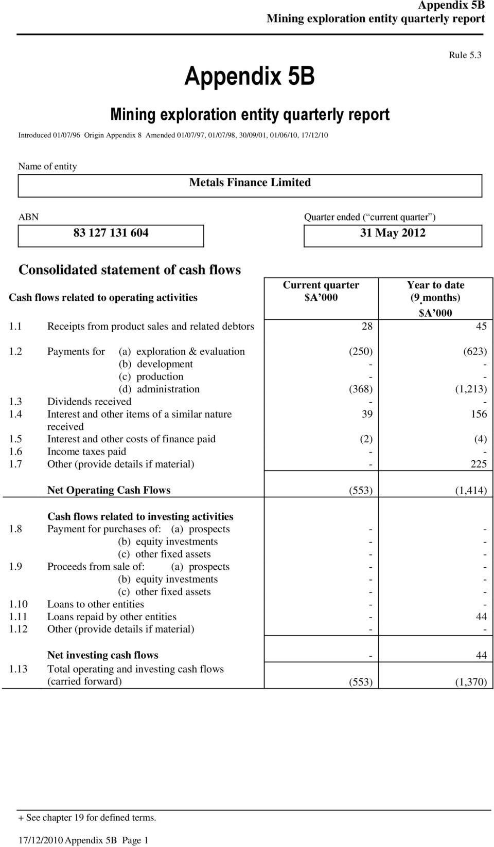 Consolidated statement of cash flows Cash flows related to operating activities Current Year to date (9. months) 1.1 Receipts from product sales and related debtors 28 45 1.