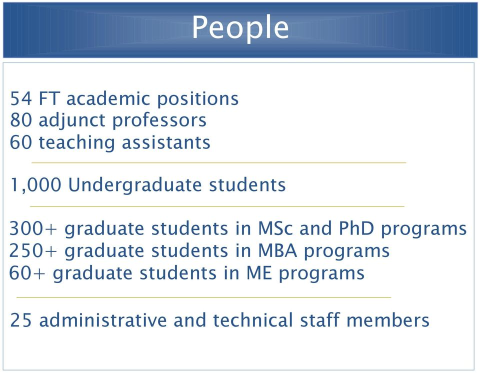 MSc and PhD programs 250+ graduate students in MBA programs 60+