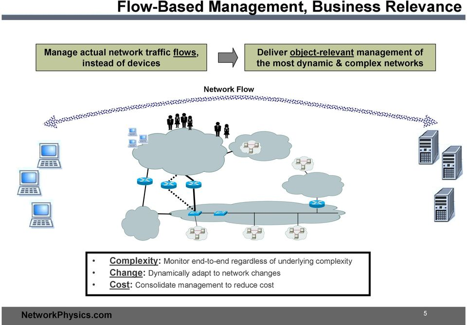 Flow Complexity: Monitor end-to-end regardless of underlying complexity Change: