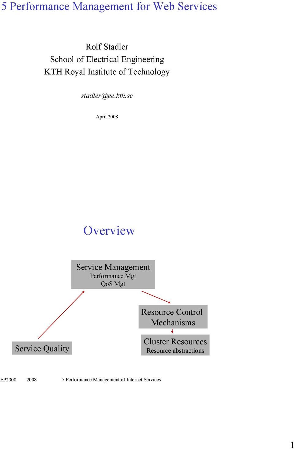 se April 2008 Overview Service Management Performance Mgt QoS Mgt