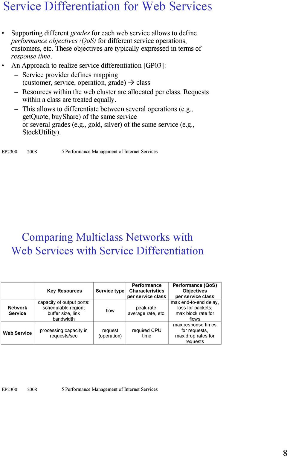 An Approach to realize service differentiation [GP03]: Service provider defines mapping (customer, service, operation, grade) class Resources within the web cluster are allocated per class.