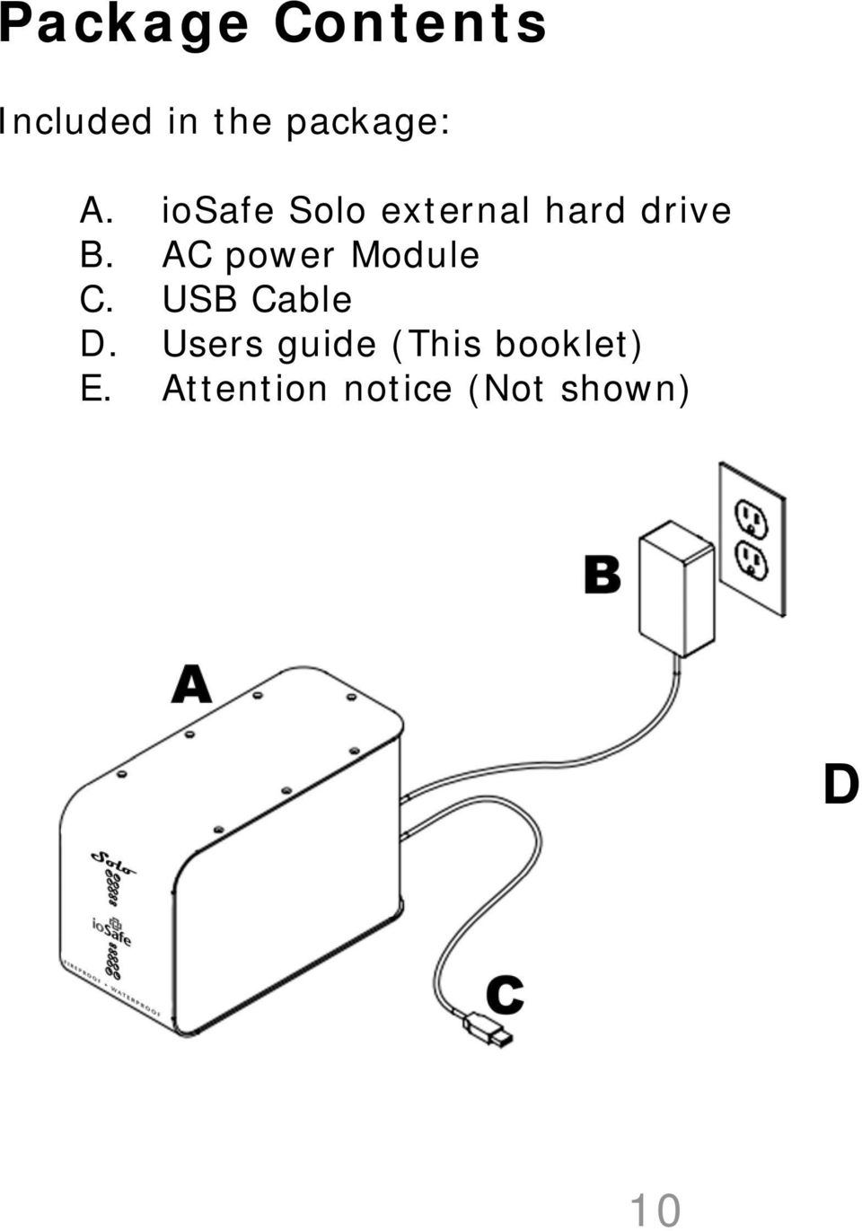AC power Module C. USB Cable D.