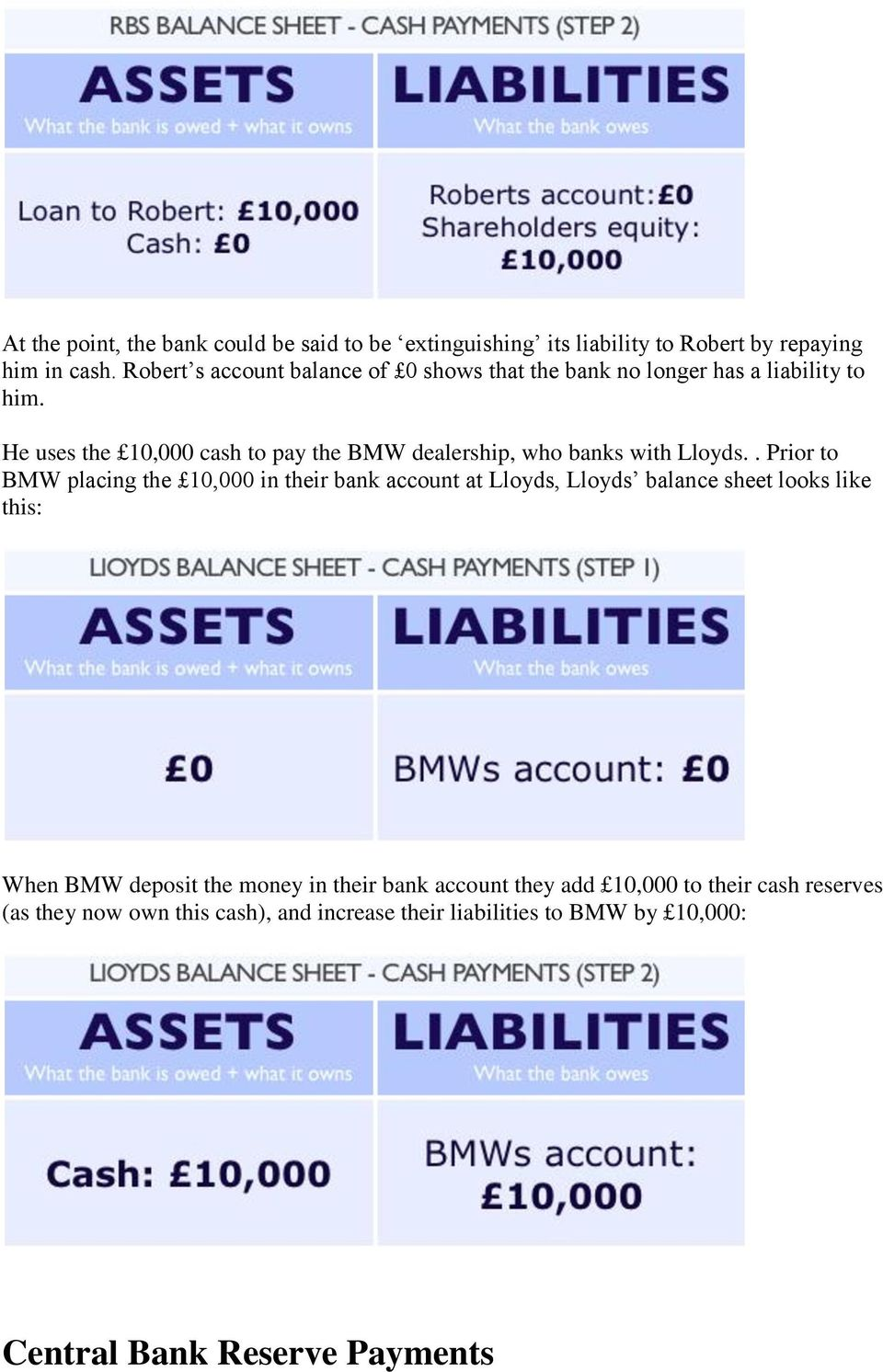 He uses the 10,000 cash to pay the BMW dealership, who banks with Lloyds.