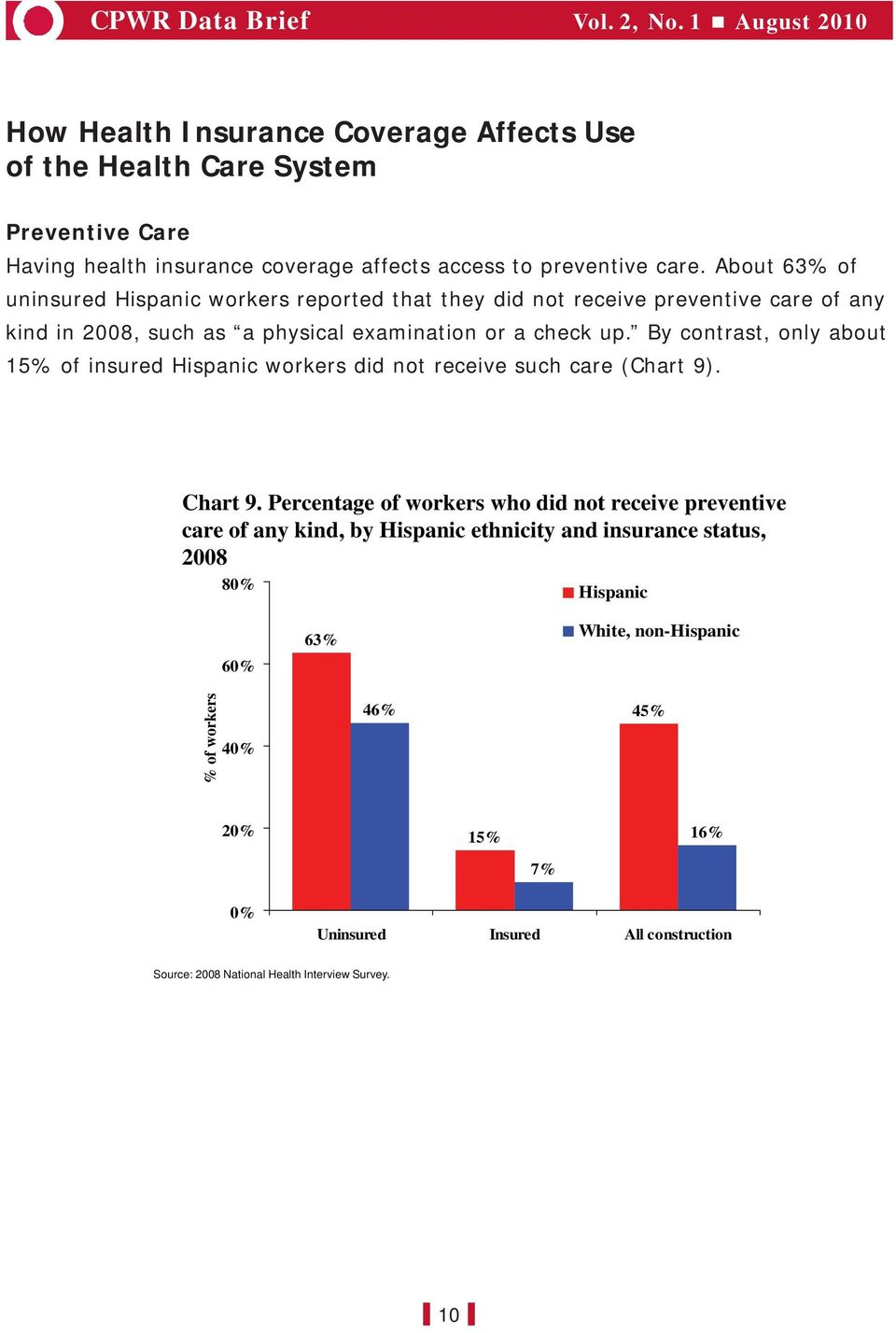 By contrast, only about 15% of insured workers did not receive such care (Chart 9). Chart 9.