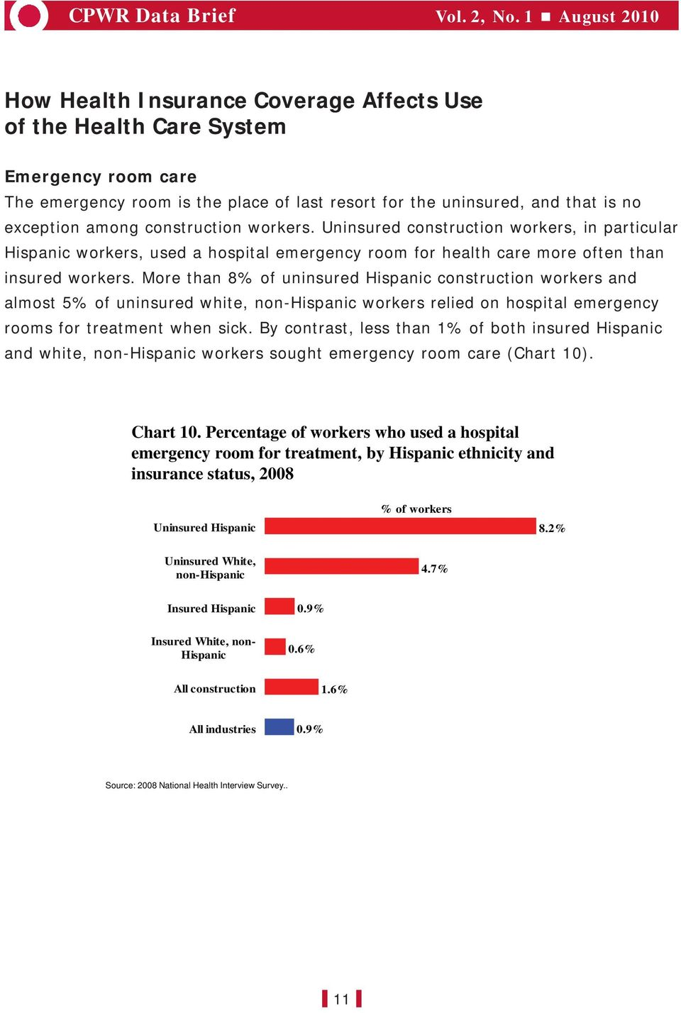 More than 8% of uninsured construction workers and almost 5% of uninsured white, non- workers relied on hospital emergency rooms for treatment when sick.
