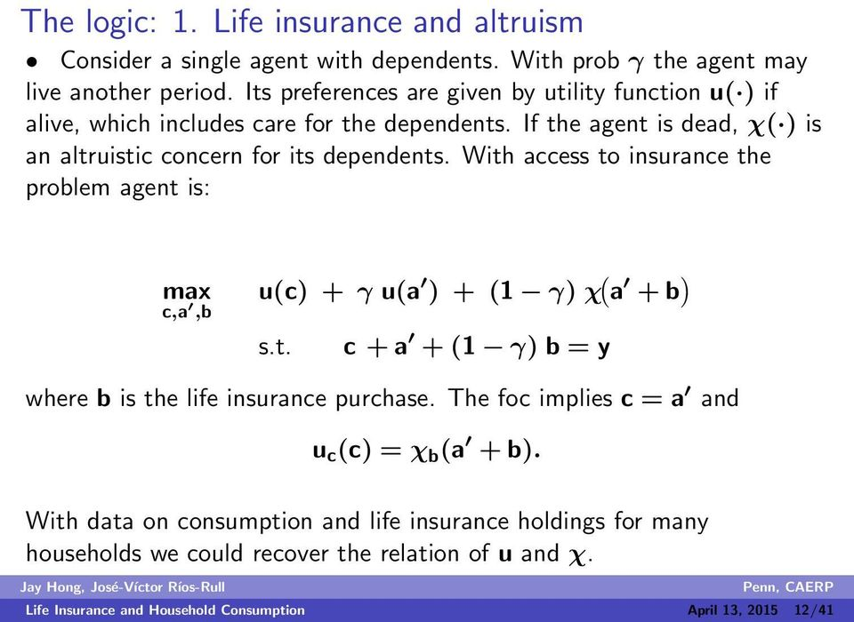 If the agent is dead, χ( ) is an altruistic concern for its dependents. With access to insurance the problem agent is: max c,a,b u(c) + γ u(a ) + (1 γ) χ ( a + b ) s.t. c + a + (1 γ) b = y where b is the life insurance purchase.