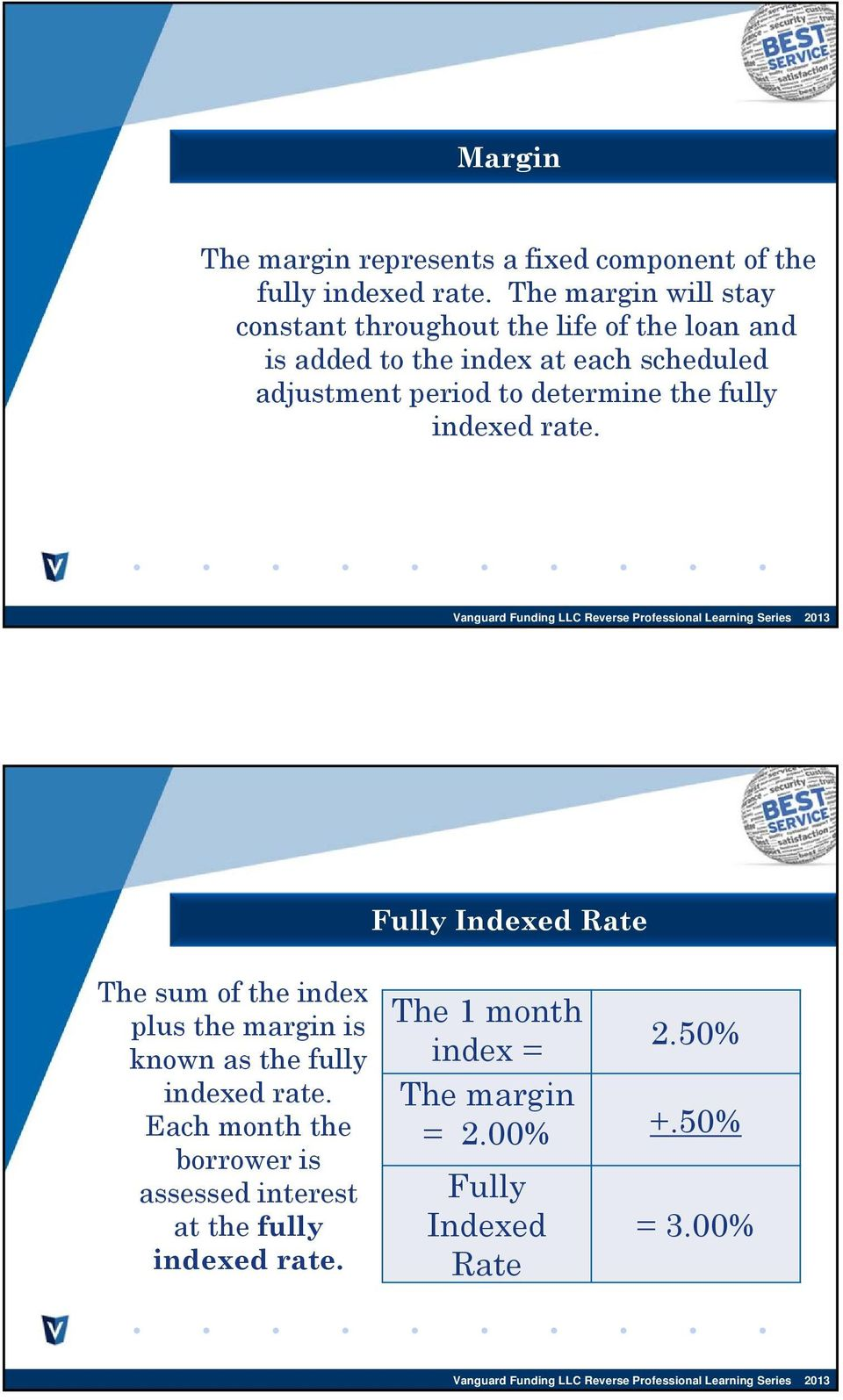 period to determine the fully indexed rate.